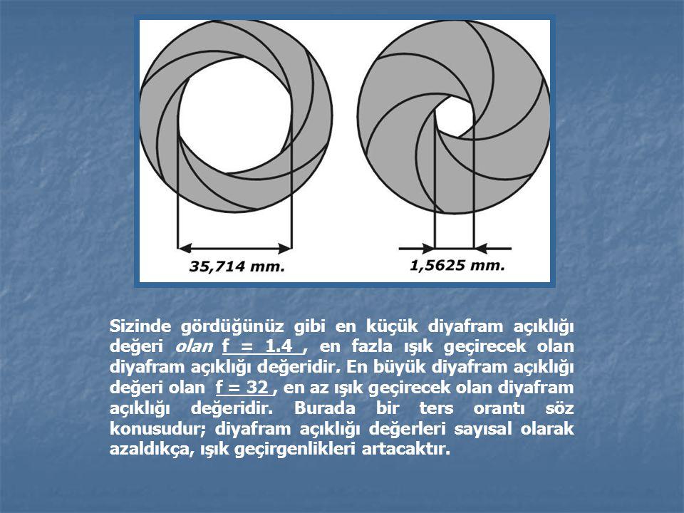 Sizinde gördüğünüz gibi en küçük diyafram açıklığı değeri olan f = 1.4, en fazla ışık geçirecek olan diyafram açıklığı değeridir. En büyük diyafram aç