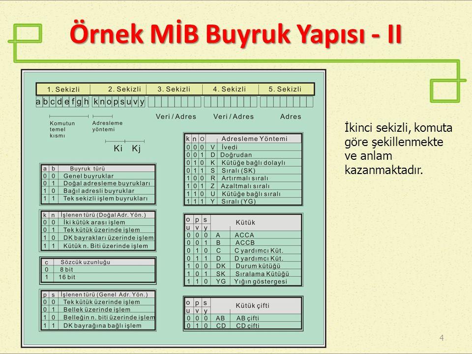 Örnek MİB Buyruk Yapısı - II 4 İkinci sekizli, komuta göre şekillenmekte ve anlam kazanmaktadır.