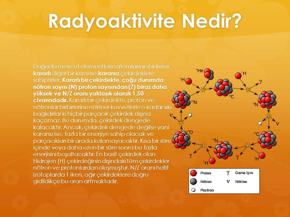 Radyoaktivite Nedir? Doğada mevcut elementlerin atomlarının bir kısmı kararlı diğer bir kısmı ise kararsız çekirdeklere sahiptirler. Kararlı bir çekir
