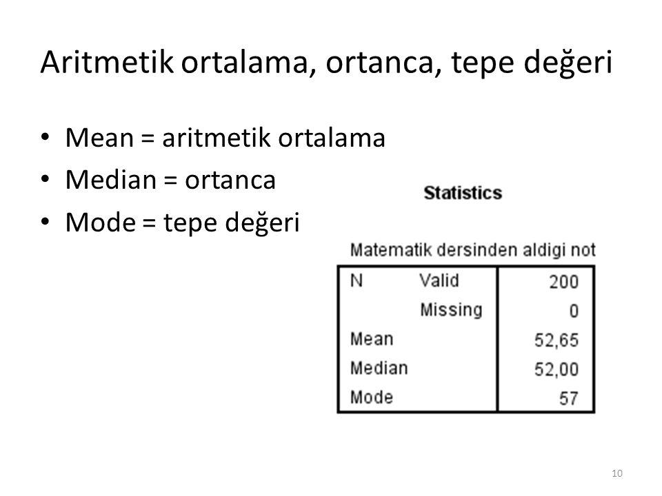 Mean = aritmetik ortalama Median = ortanca Mode = tepe değeri 10