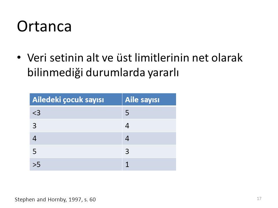 Ortanca Veri setinin alt ve üst limitlerinin net olarak bilinmediği durumlarda yararlı 17 Stephen and Hornby, 1997, s.