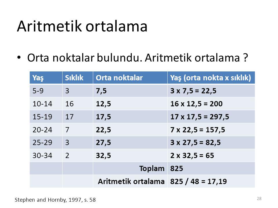 Aritmetik ortalama Orta noktalar bulundu.Aritmetik ortalama .