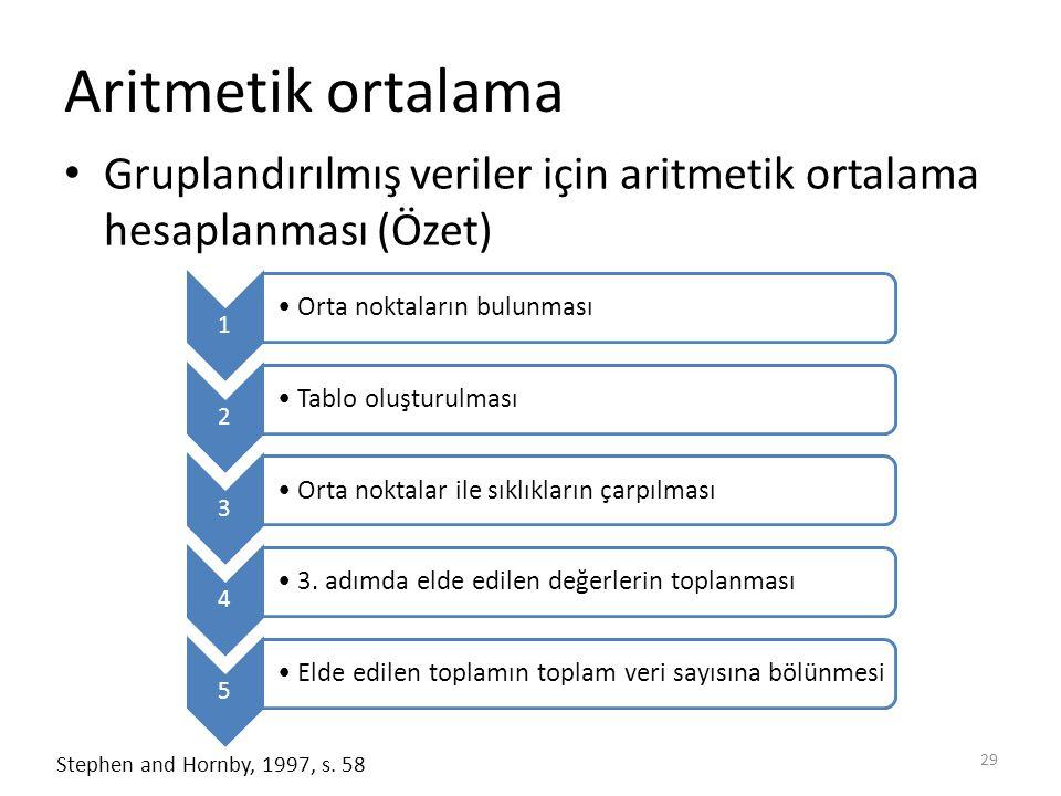 Aritmetik ortalama Gruplandırılmış veriler için aritmetik ortalama hesaplanması (Özet) 29 Stephen and Hornby, 1997, s.