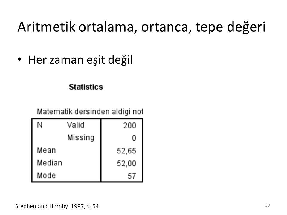 Aritmetik ortalama, ortanca, tepe değeri Her zaman eşit değil 30 Stephen and Hornby, 1997, s. 54
