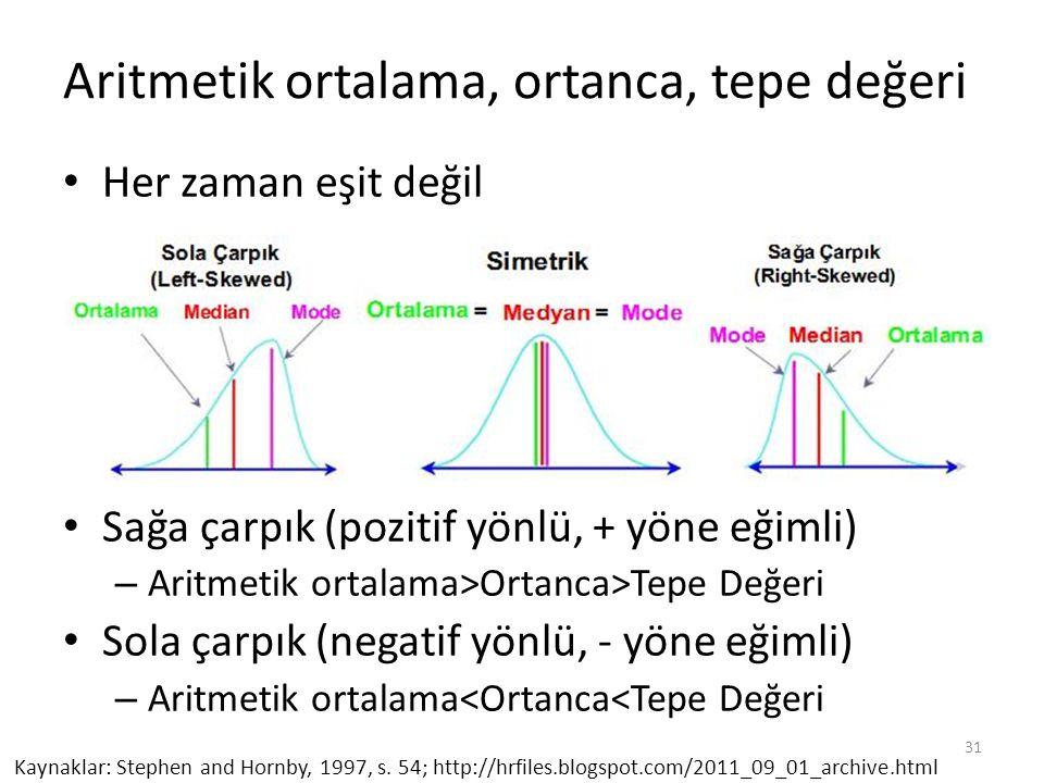 Aritmetik ortalama, ortanca, tepe değeri Her zaman eşit değil Sağa çarpık (pozitif yönlü, + yöne eğimli) – Aritmetik ortalama>Ortanca>Tepe Değeri Sola çarpık (negatif yönlü, - yöne eğimli) – Aritmetik ortalama<Ortanca<Tepe Değeri 31 Kaynaklar: Stephen and Hornby, 1997, s.