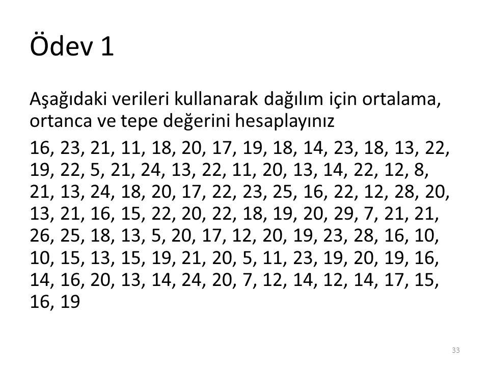 Ödev 1 Aşağıdaki verileri kullanarak dağılım için ortalama, ortanca ve tepe değerini hesaplayınız 16, 23, 21, 11, 18, 20, 17, 19, 18, 14, 23, 18, 13, 22, 19, 22, 5, 21, 24, 13, 22, 11, 20, 13, 14, 22, 12, 8, 21, 13, 24, 18, 20, 17, 22, 23, 25, 16, 22, 12, 28, 20, 13, 21, 16, 15, 22, 20, 22, 18, 19, 20, 29, 7, 21, 21, 26, 25, 18, 13, 5, 20, 17, 12, 20, 19, 23, 28, 16, 10, 10, 15, 13, 15, 19, 21, 20, 5, 11, 23, 19, 20, 19, 16, 14, 16, 20, 13, 14, 24, 20, 7, 12, 14, 12, 14, 17, 15, 16, 19 33