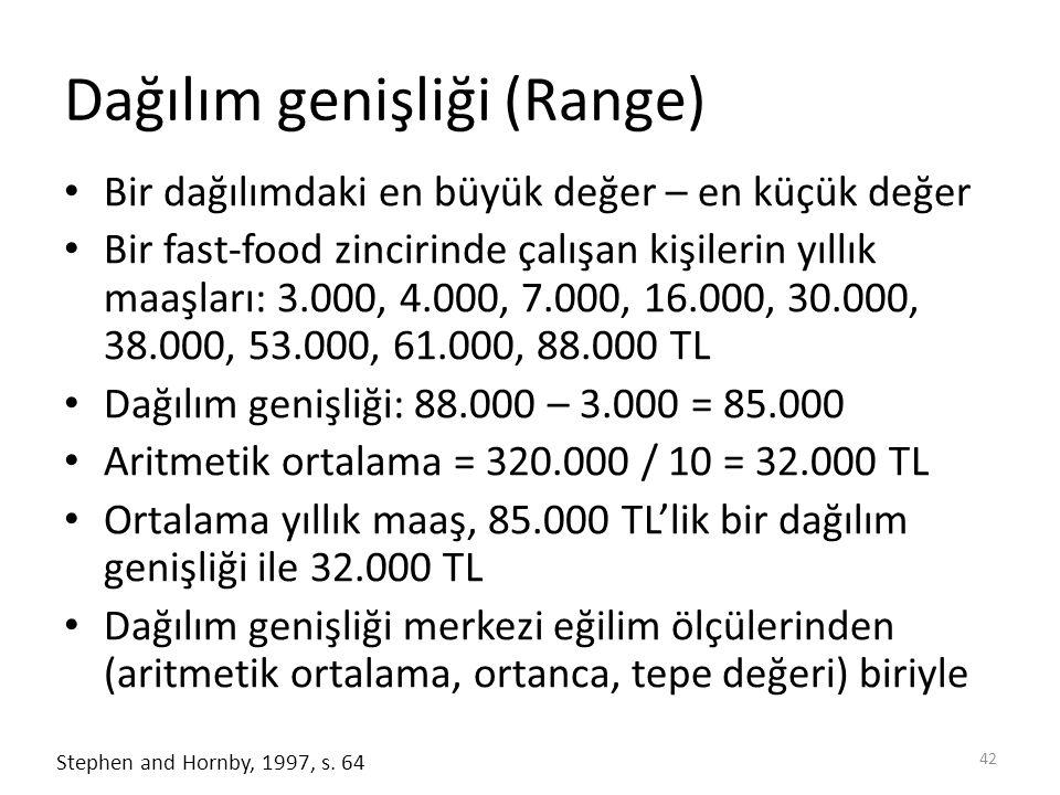 Dağılım genişliği (Range) Bir dağılımdaki en büyük değer – en küçük değer Bir fast-food zincirinde çalışan kişilerin yıllık maaşları: 3.000, 4.000, 7.000, 16.000, 30.000, 38.000, 53.000, 61.000, 88.000 TL Dağılım genişliği: 88.000 – 3.000 = 85.000 Aritmetik ortalama = 320.000 / 10 = 32.000 TL Ortalama yıllık maaş, 85.000 TL'lik bir dağılım genişliği ile 32.000 TL Dağılım genişliği merkezi eğilim ölçülerinden (aritmetik ortalama, ortanca, tepe değeri) biriyle 42 Stephen and Hornby, 1997, s.