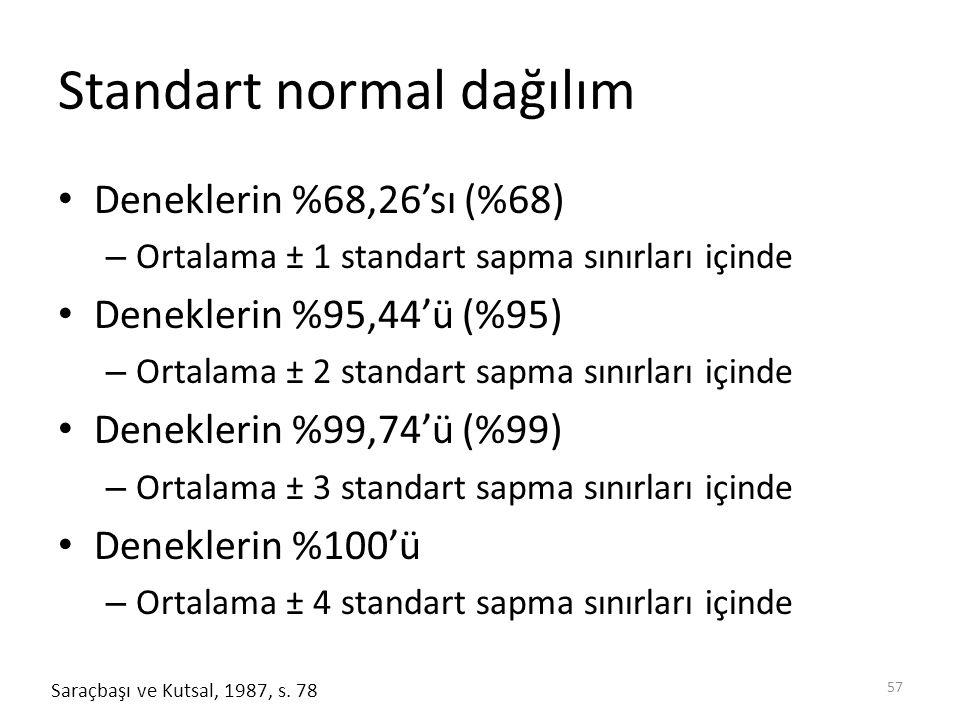 Standart normal dağılım Deneklerin %68,26'sı (%68) – Ortalama ± 1 standart sapma sınırları içinde Deneklerin %95,44'ü (%95) – Ortalama ± 2 standart sapma sınırları içinde Deneklerin %99,74'ü (%99) – Ortalama ± 3 standart sapma sınırları içinde Deneklerin %100'ü – Ortalama ± 4 standart sapma sınırları içinde 57 Saraçbaşı ve Kutsal, 1987, s.