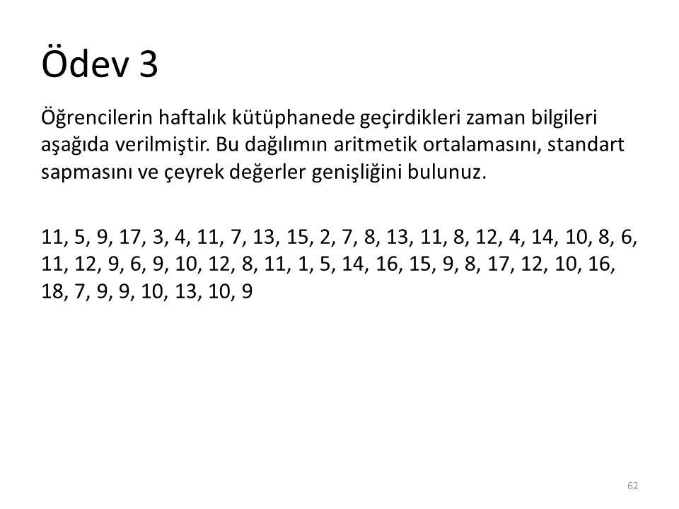 Ödev 3 Öğrencilerin haftalık kütüphanede geçirdikleri zaman bilgileri aşağıda verilmiştir.
