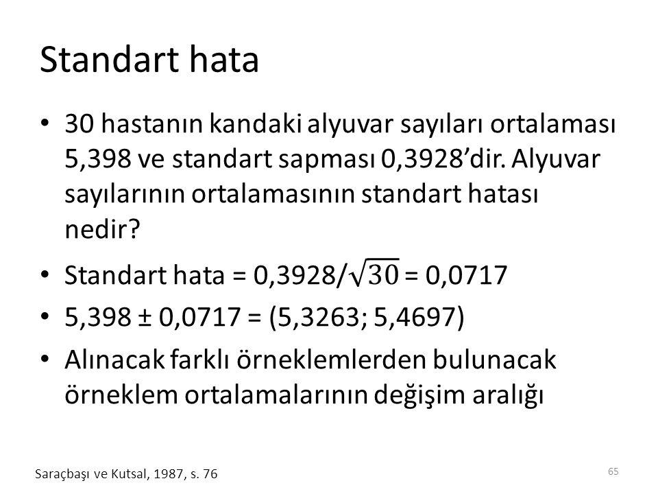 Standart hata 65 Saraçbaşı ve Kutsal, 1987, s. 76