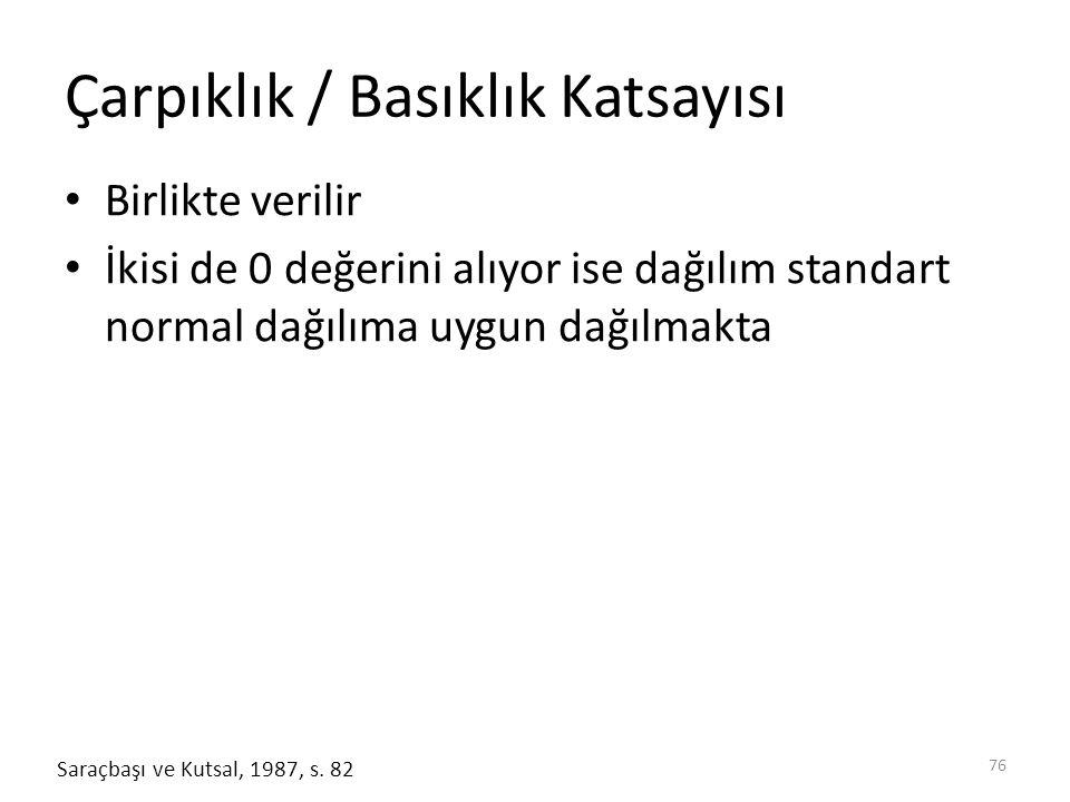 Çarpıklık / Basıklık Katsayısı Birlikte verilir İkisi de 0 değerini alıyor ise dağılım standart normal dağılıma uygun dağılmakta 76 Saraçbaşı ve Kutsal, 1987, s.