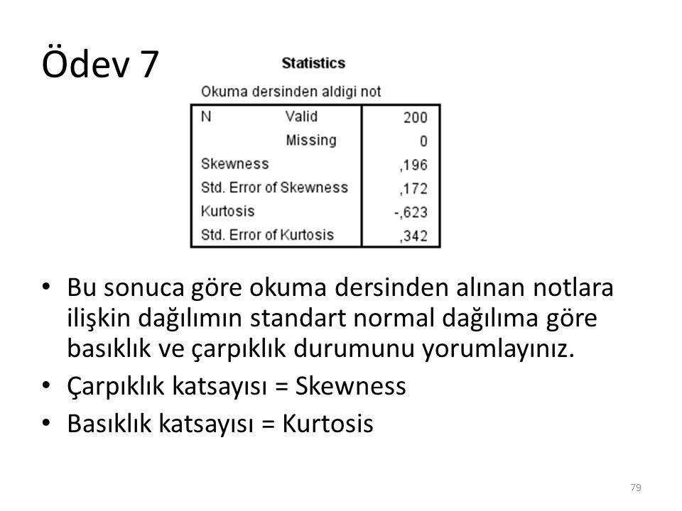 Ödev 7 Bu sonuca göre okuma dersinden alınan notlara ilişkin dağılımın standart normal dağılıma göre basıklık ve çarpıklık durumunu yorumlayınız.