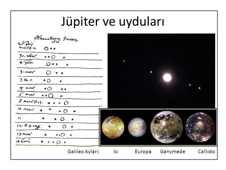 Jüpiter ve uyduları Galileo Ayları: Io Europa Ganymede Callisto