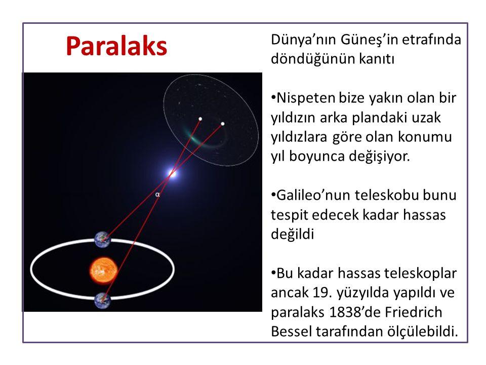 Paralaks Dünya'nın Güneş'in etrafında döndüğünün kanıtı Nispeten bize yakın olan bir yıldızın arka plandaki uzak yıldızlara göre olan konumu yıl boyun