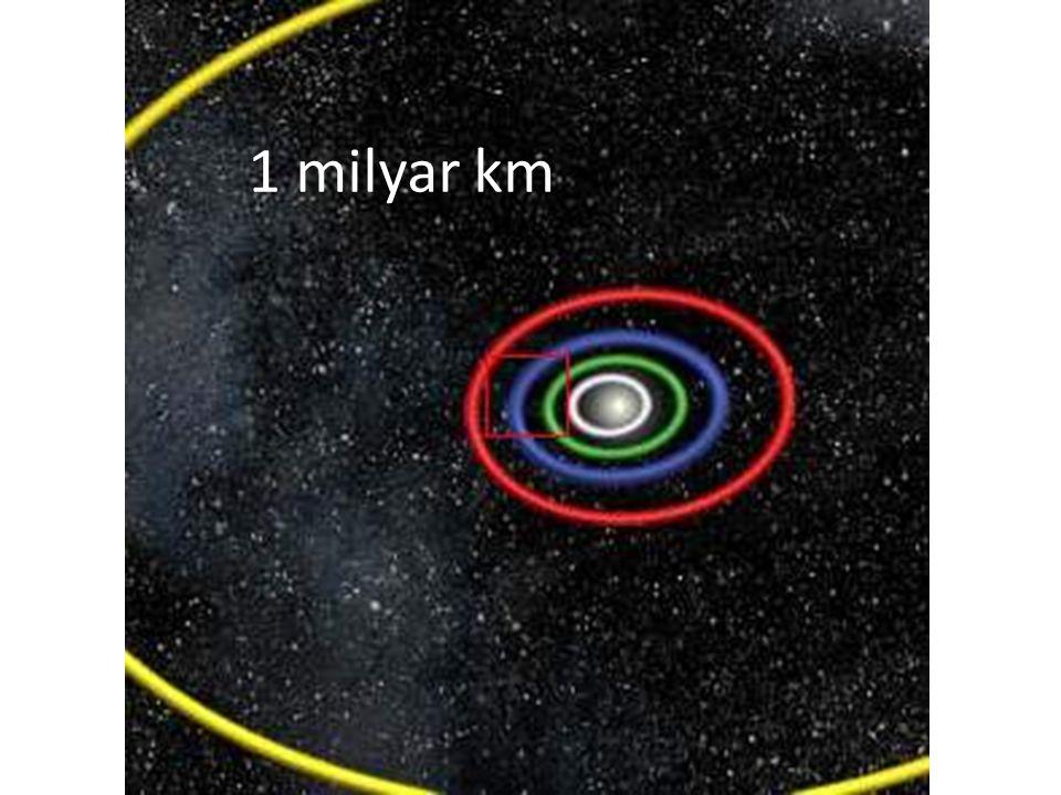 1 milyar km