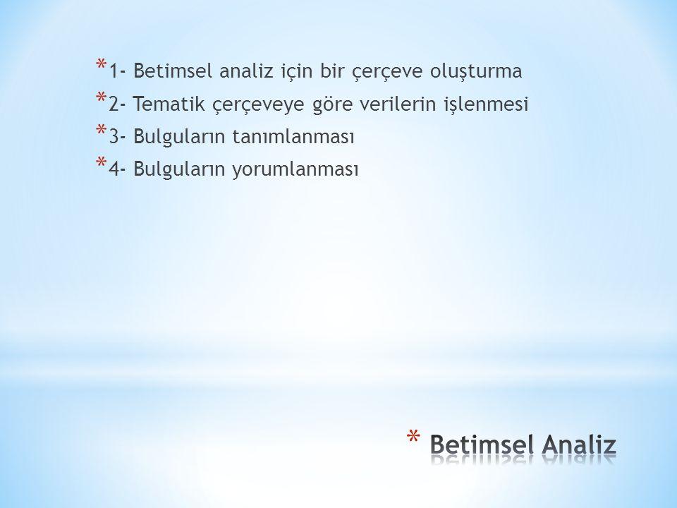 * 1- Betimsel analiz için bir çerçeve oluşturma * 2- Tematik çerçeveye göre verilerin işlenmesi * 3- Bulguların tanımlanması * 4- Bulguların yorumlanm