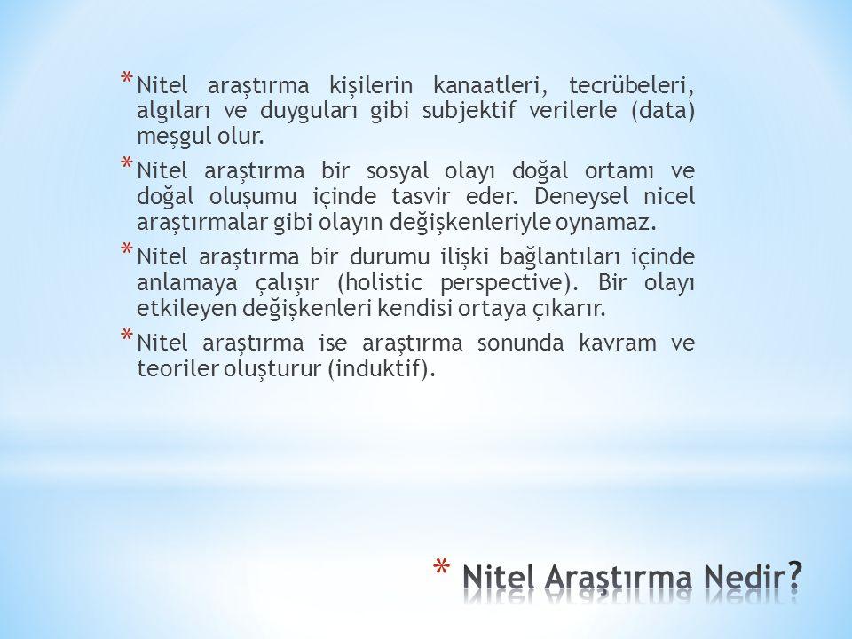 * Nitel araştırma kişilerin kanaatleri, tecrübeleri, algıları ve duyguları gibi subjektif verilerle (data) meşgul olur. * Nitel araştırma bir sosyal o
