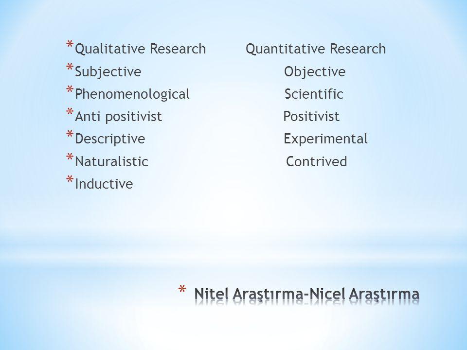 * Qualitative Research Quantitative Research * Subjective Objective * Phenomenological Scientific * Anti positivist Positivist * Descriptive Experimen