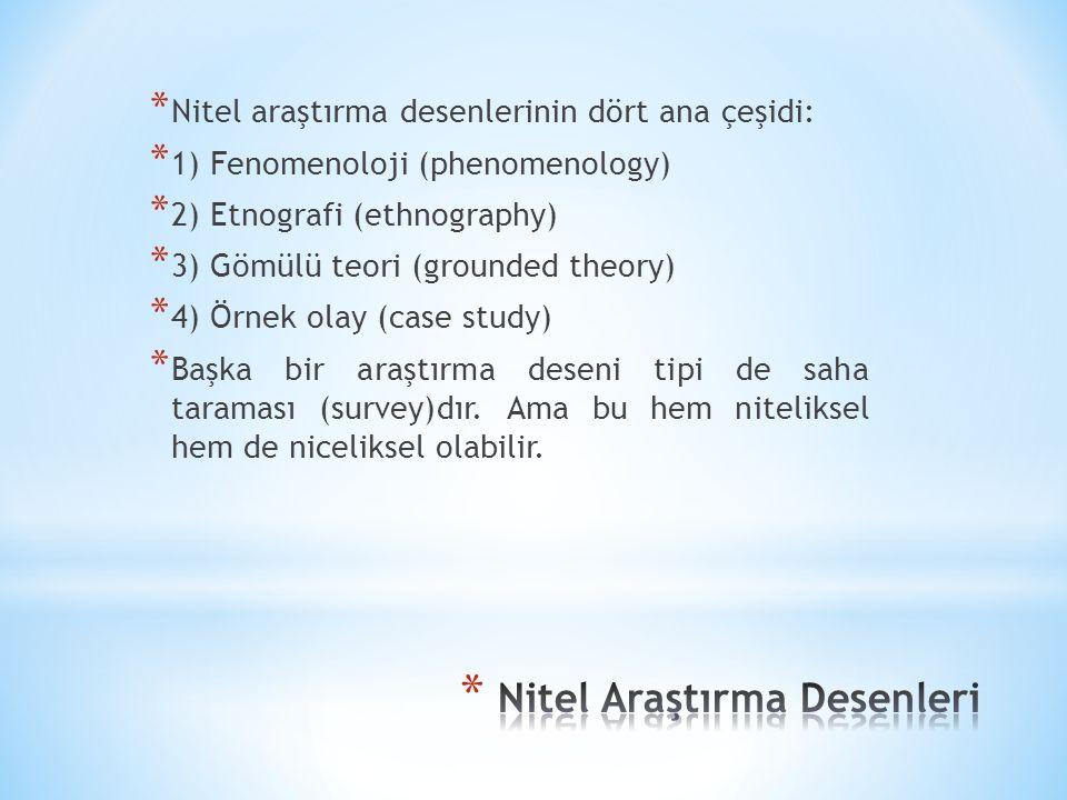 * Nitel araştırma desenlerinin dört ana çeşidi: * 1) Fenomenoloji (phenomenology) * 2) Etnografi (ethnography) * 3) Gömülü teori (grounded theory) * 4