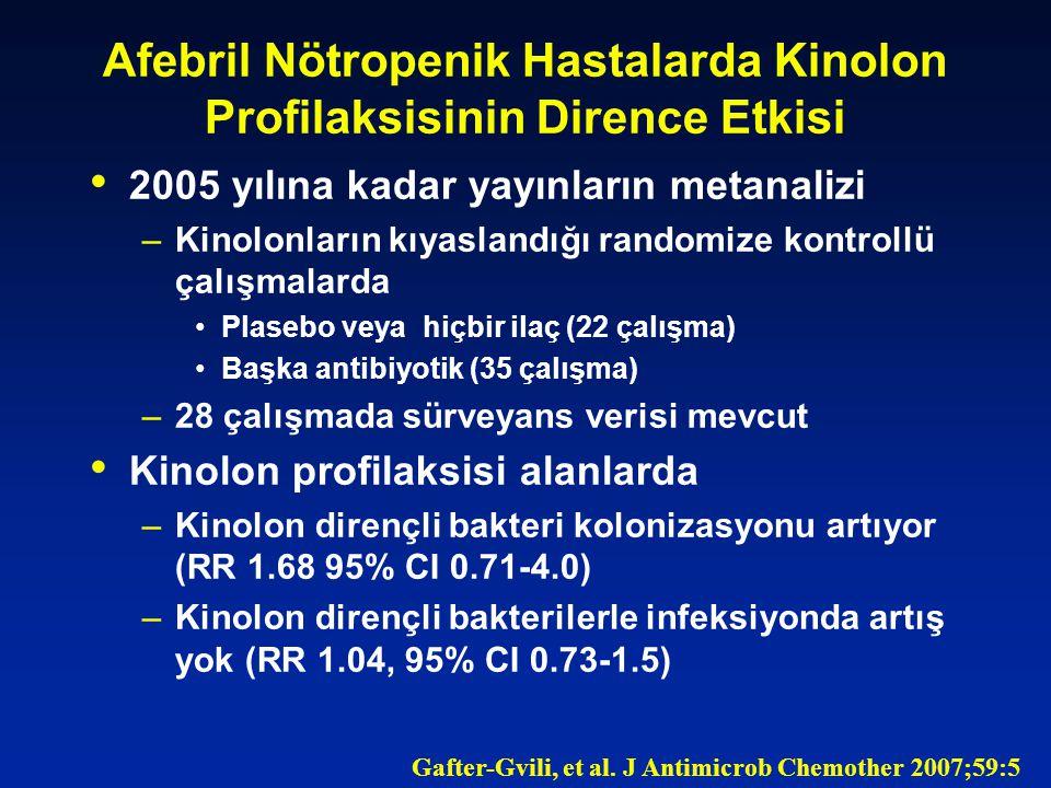 Afebril Nötropenik Hastalarda Kinolon Profilaksisinin Dirence Etkisi 2005 yılına kadar yayınların metanalizi –Kinolonların kıyaslandığı randomize kontrollü çalışmalarda Plasebo veya hiçbir ilaç (22 çalışma) Başka antibiyotik (35 çalışma) –28 çalışmada sürveyans verisi mevcut Kinolon profilaksisi alanlarda –Kinolon dirençli bakteri kolonizasyonu artıyor (RR 1.68 95% CI 0.71-4.0) –Kinolon dirençli bakterilerle infeksiyonda artış yok (RR 1.04, 95% CI 0.73-1.5) Gafter-Gvili, et al.