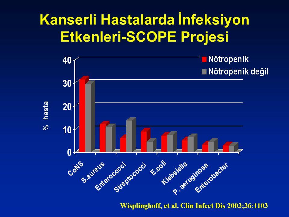 Gram-pozitif Bakterilerde Direnç 513 nötropenik hastayı kapsayan çok merkezli çalışma % 22 gram-pozitif kok infeksiyonu –%14 stafilokoklar KoNS %57'si metisilin dirençli S.