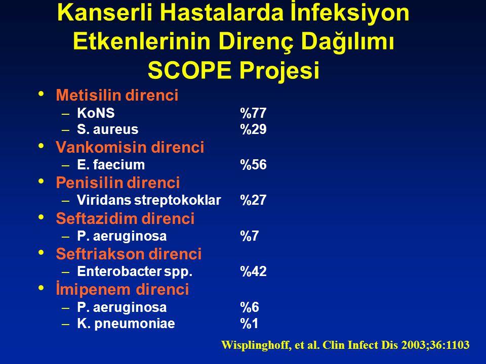 Kanserli Hastalarda İnfeksiyon Etkenlerinin Direnç Dağılımı SCOPE Projesi Metisilin direnci –KoNS %77 –S. aureus %29 Vankomisin direnci –E. faecium %5
