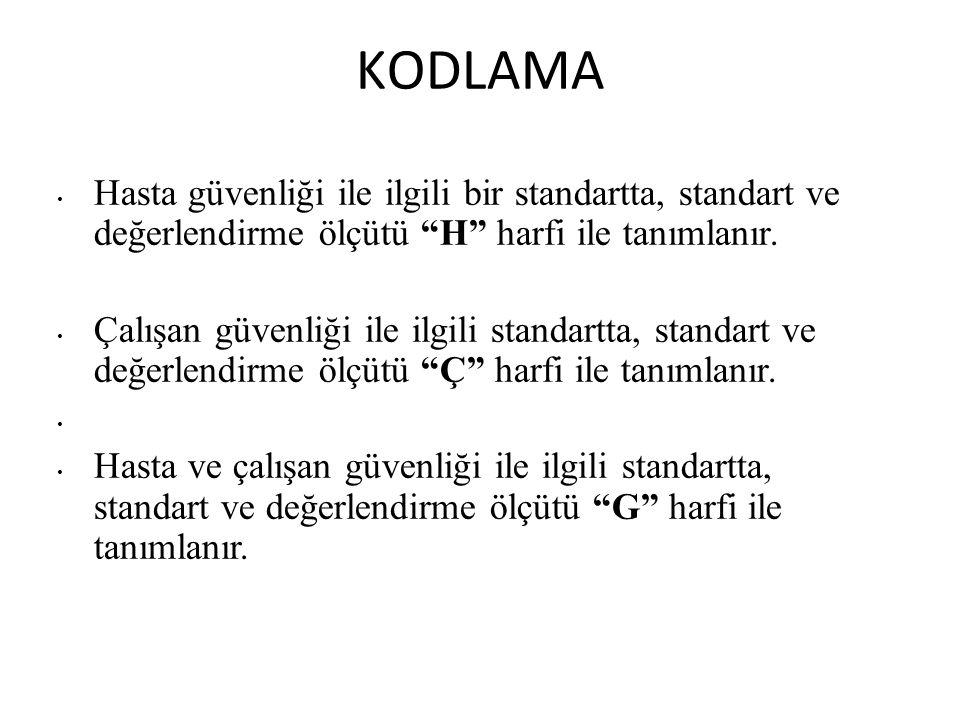 KODLAMA Hasta güvenliği ile ilgili bir standartta, standart ve değerlendirme ölçütü H harfi ile tanımlanır.