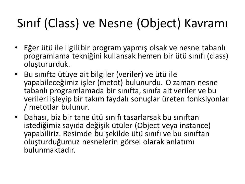 Sınıf (Class) ve Nesne (Object) Kavramı Eğer ütü ile ilgili bir program yapmış olsak ve nesne tabanlı programlama tekniğini kullansak hemen bir ütü sı