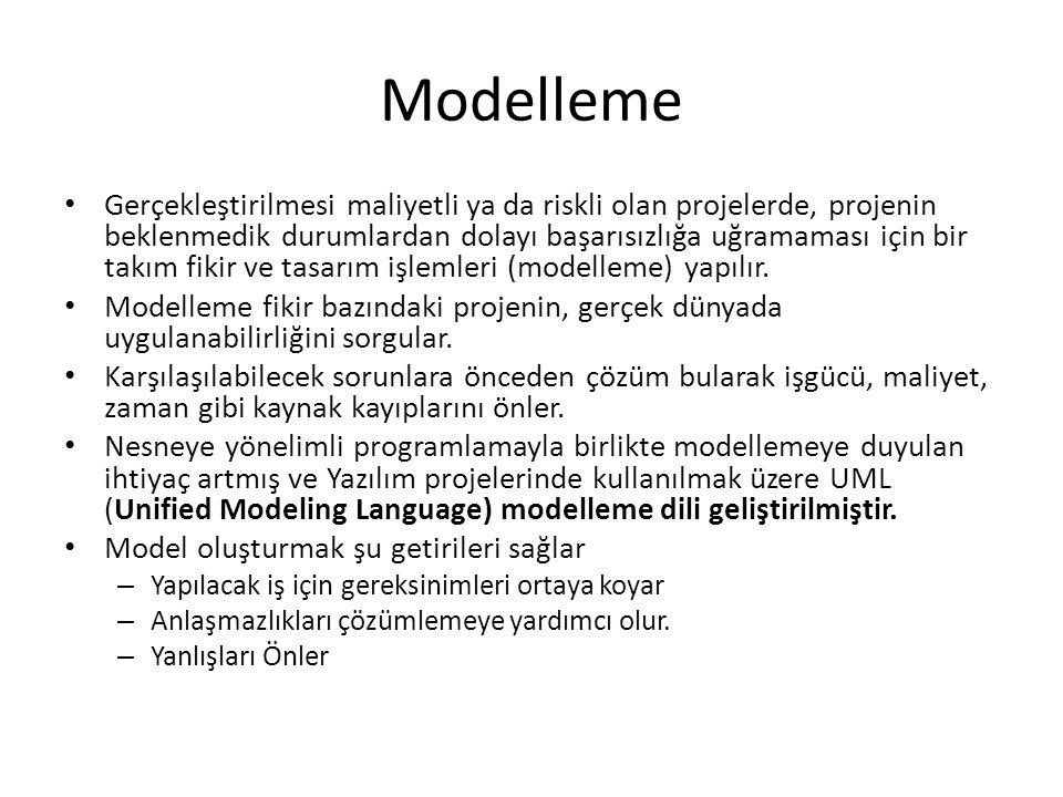 Modelleme Gerçekleştirilmesi maliyetli ya da riskli olan projelerde, projenin beklenmedik durumlardan dolayı başarısızlığa uğramaması için bir takım f