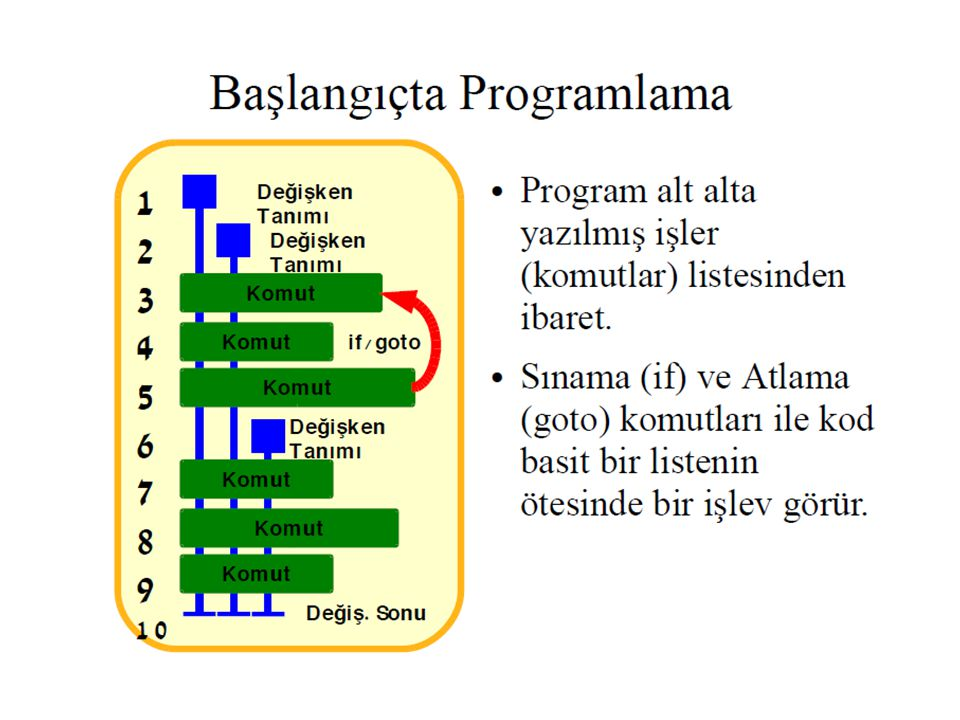 Koruma (Modular Protection) – bir modülün çalışma şekline ve datalarına diğer bir modülün izin verilenin dışında müdahale etmemesi.
