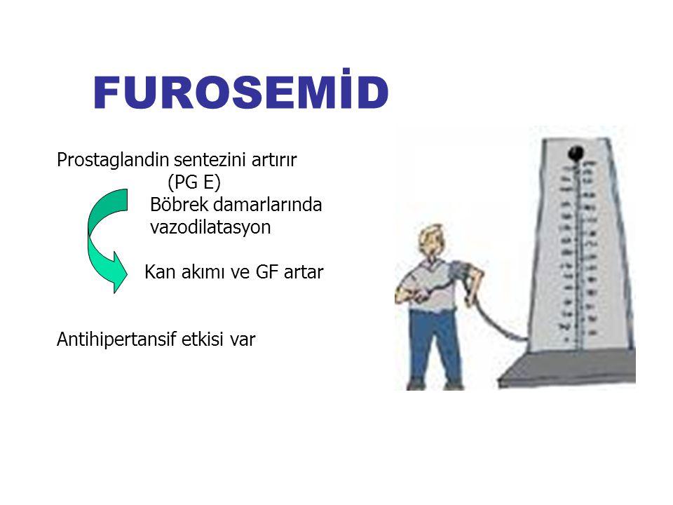 FUROSEMİD Prostaglandin sentezini artırır (PG E) Böbrek damarlarında vazodilatasyon Kan akımı ve GF artar Antihipertansif etkisi var