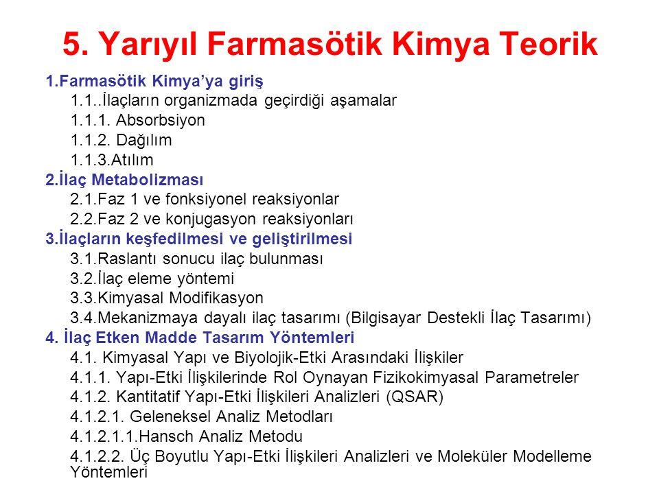2.4.Kolinerjik agonist bileşiklerde yapı-etki çalışmaları 2.4.1.İndirekt etkili parasempatomimetikler 2.4.1.1.Karbamik asit türevleri (fizostigmin, neostigmin, piridostigmin, distigmin, demekaryum bromür, ambenonyum bromür) 2.4.1.2.Fosforik asit türevleri 2.4.1.2.1.Fosforik asit esterleri (Paraokson, ekotiyofat, diklorvos, izofluorofat, OMPA, sarin, tetraetilpirofosfat) 2.4.1.2.2.Tiyofosforik asit esterleri (Paratiyon, fentiyon, malatiyon, metildemeton) 2.4.2.Parasempatolitik bileşikler (Pralidoksim klorür, Obidoksim klorür) 2.5.Kolinerjik ilaçların sentezleri ve yapı-aktivite çalışmaları 2.6.kolinerjik Bloke Edici İlaçlar 2.6.1.Sınıflandırılmaları 2.6.1.1.Solanace alkaloidleri ve sentetik türevler Atropin Hyosiyamin Homatropin İpratropyum bromür Trospiyum klorür 2.6.1.2.Aminoalkol esterleri Klidin,yum bromür Siklopentolat Disiklomin Okatropin Glikopirolat Mepenzolat bromür Metantelin bromür.Oksifensiklimin Propantelin bromür