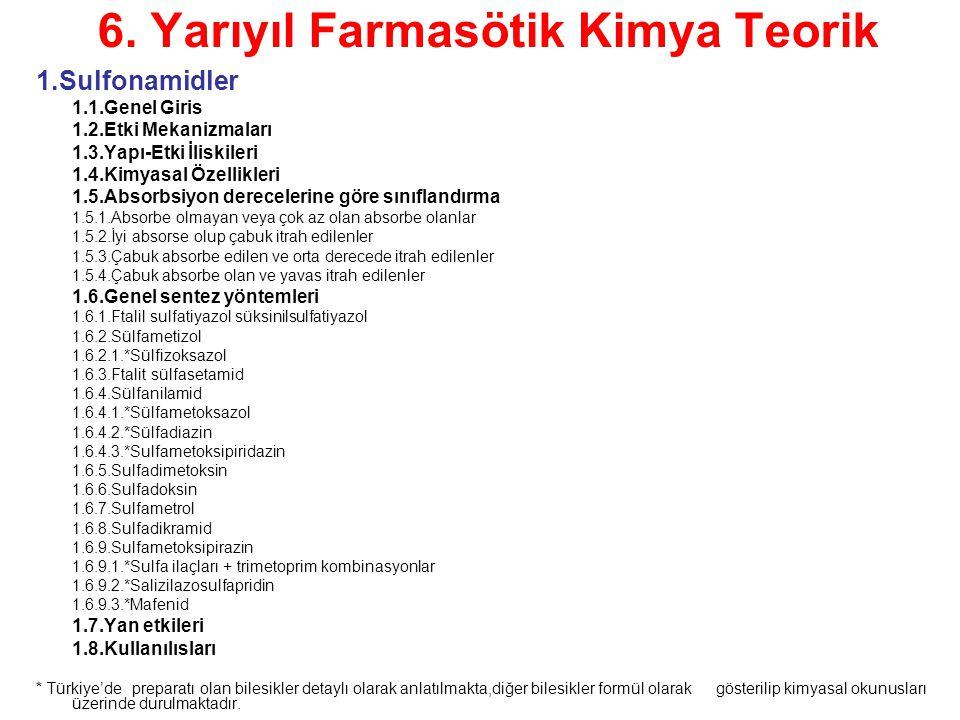 FARMASÖTİK KİMYA PRATİKLERİ I 1.