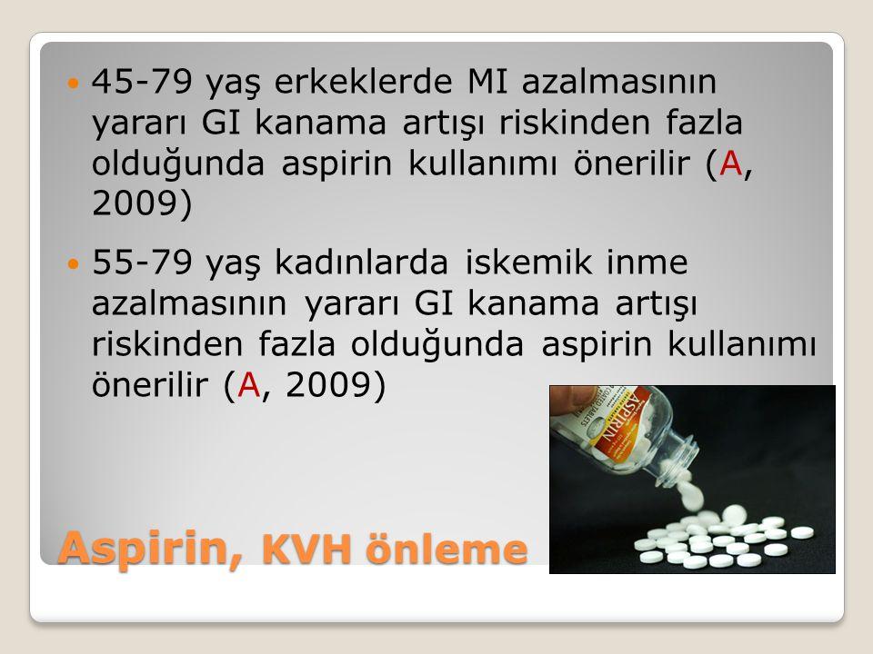 Aspirin, KVH önleme 45-79 yaş erkeklerde MI azalmasının yararı GI kanama artışı riskinden fazla olduğunda aspirin kullanımı önerilir (A, 2009) 55-79 yaş kadınlarda iskemik inme azalmasının yararı GI kanama artışı riskinden fazla olduğunda aspirin kullanımı önerilir (A, 2009)