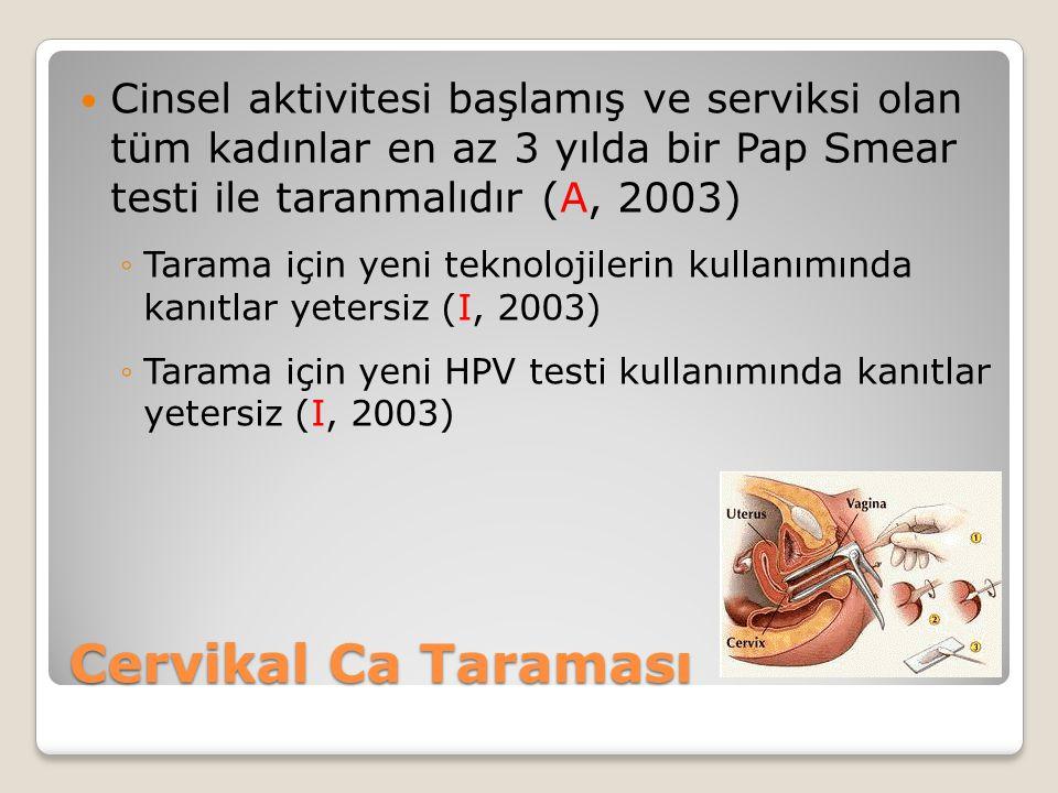 Cervikal Ca Taraması Cinsel aktivitesi başlamış ve serviksi olan tüm kadınlar en az 3 yılda bir Pap Smear testi ile taranmalıdır (A, 2003) ◦Tarama için yeni teknolojilerin kullanımında kanıtlar yetersiz (I, 2003) ◦Tarama için yeni HPV testi kullanımında kanıtlar yetersiz (I, 2003)