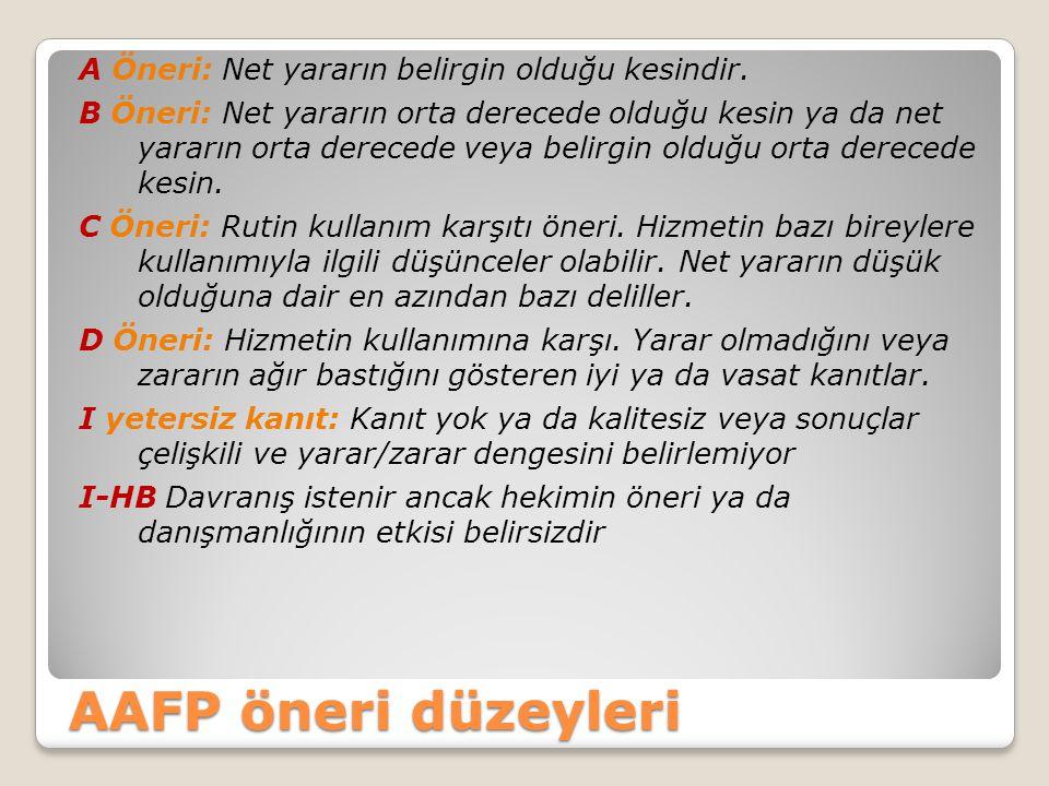 AAFP öneri düzeyleri A Öneri: Net yararın belirgin olduğu kesindir. B Öneri: Net yararın orta derecede olduğu kesin ya da net yararın orta derecede ve
