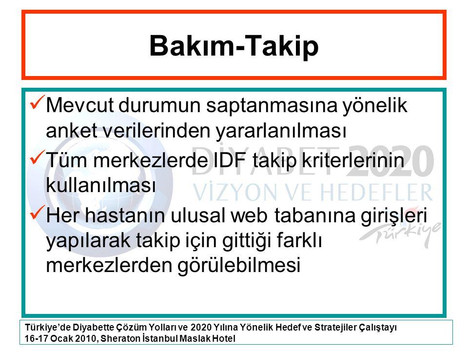 Türkiye'de Diyabette Çözüm Yolları ve 2020 Yılına Yönelik Hedef ve Stratejiler Çalıştayı 16-17 Ocak 2010, Sheraton İstanbul Maslak Hotel Bakım-Takip M