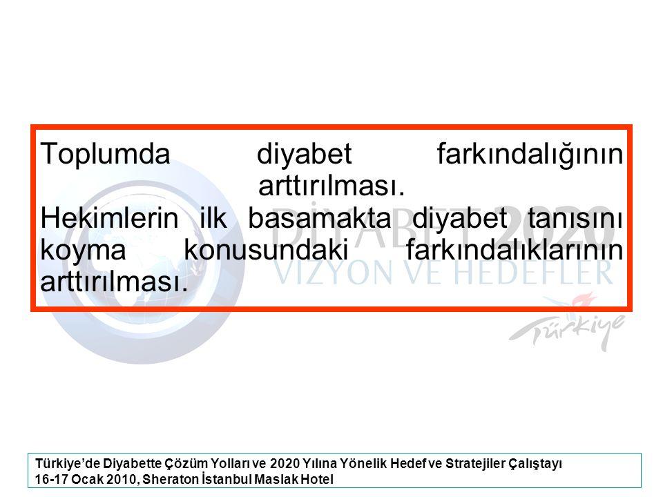 Türkiye'de Diyabette Çözüm Yolları ve 2020 Yılına Yönelik Hedef ve Stratejiler Çalıştayı 16-17 Ocak 2010, Sheraton İstanbul Maslak Hotel Toplumda diya