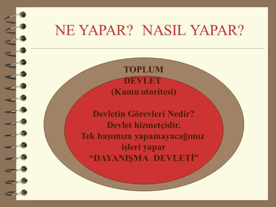 TOPLUM DEVLET (Kamu otoritesi) Devletin Görevleri Nedir.