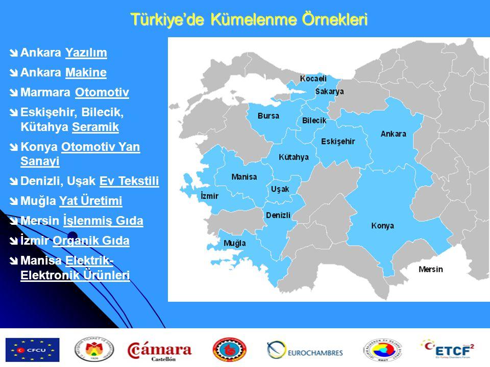   Ankara Yazılım   Ankara Makine   Marmara Otomotiv   Eskişehir, Bilecik, Kütahya Seramik   Konya Otomotiv Yan Sanayi   Denizli, Uşak Ev T