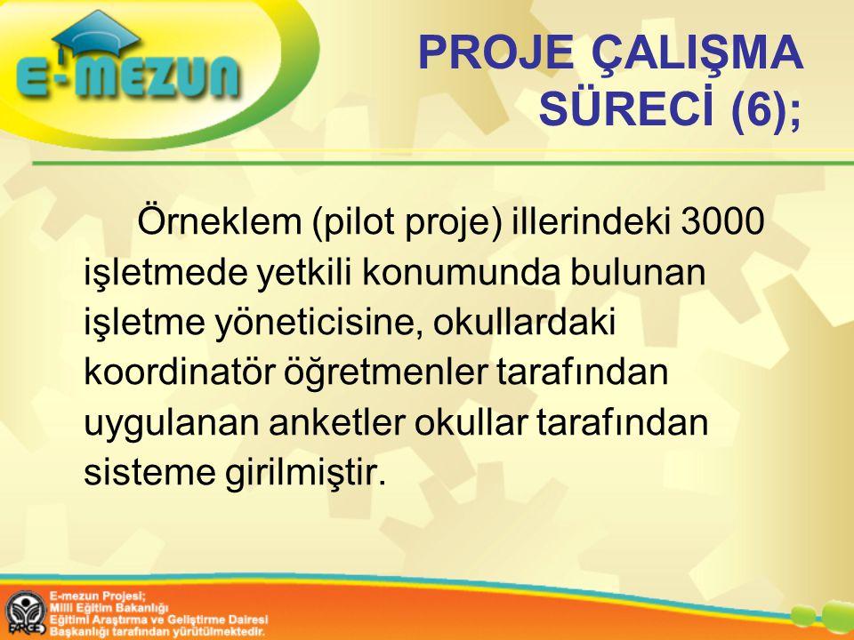 PROJE ÇALIŞMA SÜRECİ (6); Örneklem (pilot proje) illerindeki 3000 işletmede yetkili konumunda bulunan işletme yöneticisine, okullardaki koordinatör öğ
