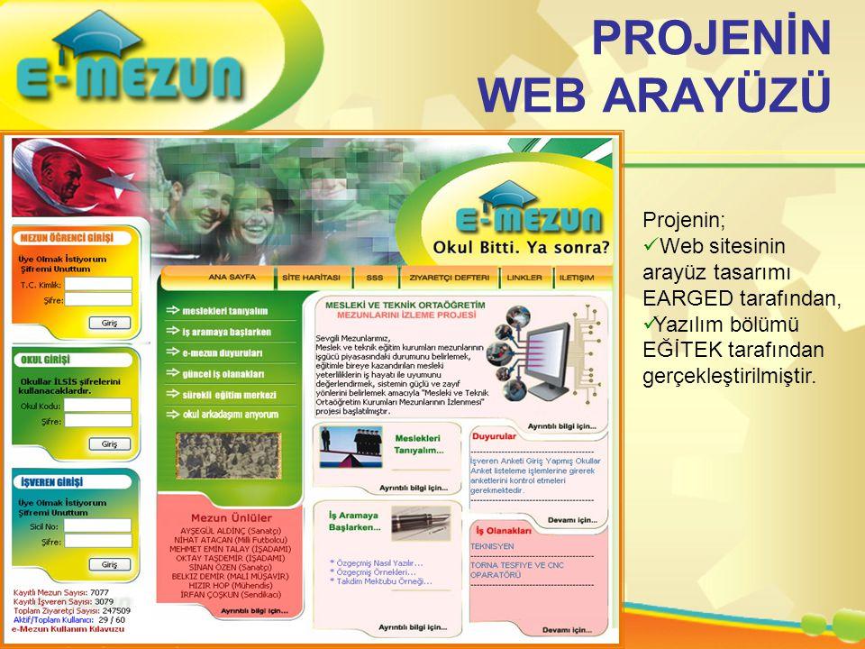 PROJENİN WEB ARAYÜZÜ Projenin; Web sitesinin arayüz tasarımı EARGED tarafından, Yazılım bölümü EĞİTEK tarafından gerçekleştirilmiştir.