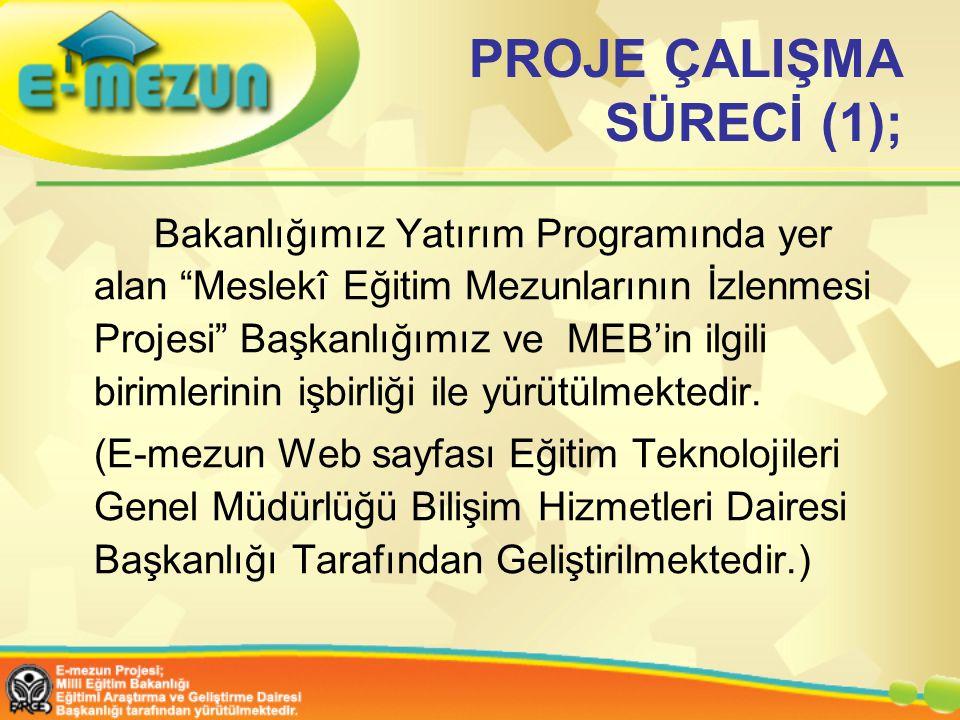 """PROJE ÇALIŞMA SÜRECİ (1); Bakanlığımız Yatırım Programında yer alan """"Meslekî Eğitim Mezunlarının İzlenmesi Projesi"""" Başkanlığımız ve MEB'in ilgili bir"""