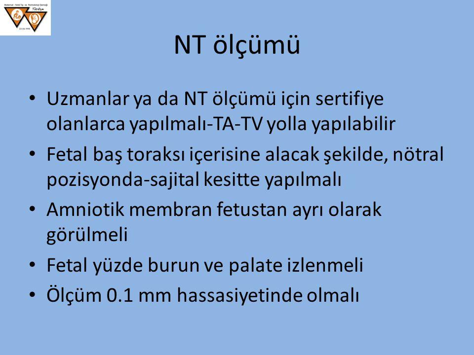 NT ölçümü Uzmanlar ya da NT ölçümü için sertifiye olanlarca yapılmalı-TA-TV yolla yapılabilir Fetal baş toraksı içerisine alacak şekilde, nötral pozis