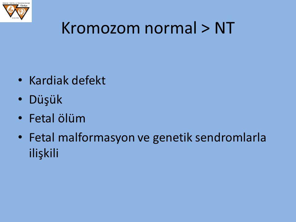 Kromozom normal > NT Kardiak defekt Düşük Fetal ölüm Fetal malformasyon ve genetik sendromlarla ilişkili