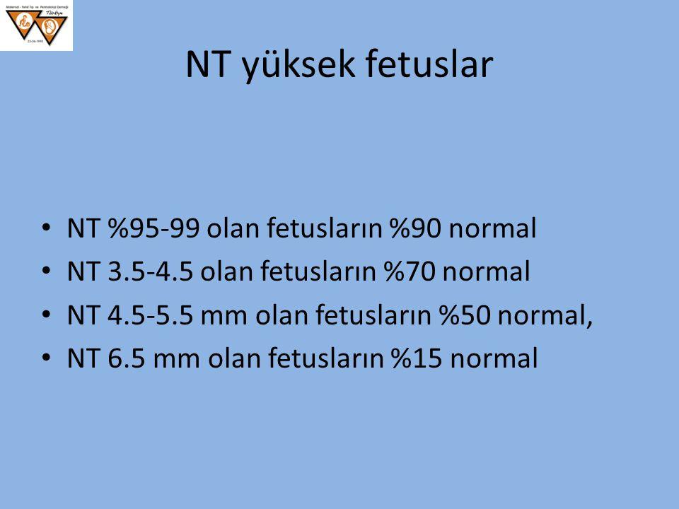 NT yüksek fetuslar NT %95-99 olan fetusların %90 normal NT 3.5-4.5 olan fetusların %70 normal NT 4.5-5.5 mm olan fetusların %50 normal, NT 6.5 mm olan