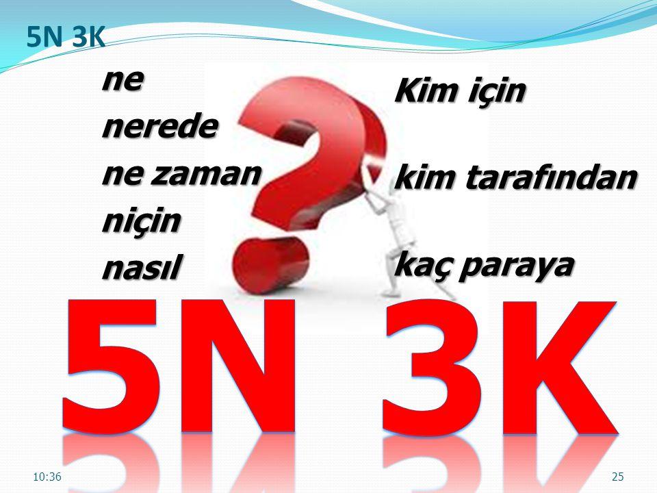 5N 3Knenerede ne zaman niçinnasıl 10:3825 Kim için kim tarafından kaç paraya