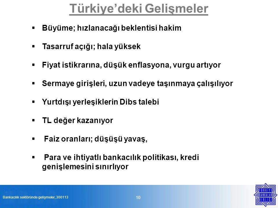 Türkiye'deki Gelişmeler  Büyüme; hızlanacağı beklentisi hakim  Tasarruf açığı; hala yüksek  Fiyat istikrarına, düşük enflasyona, vurgu artıyor  Se