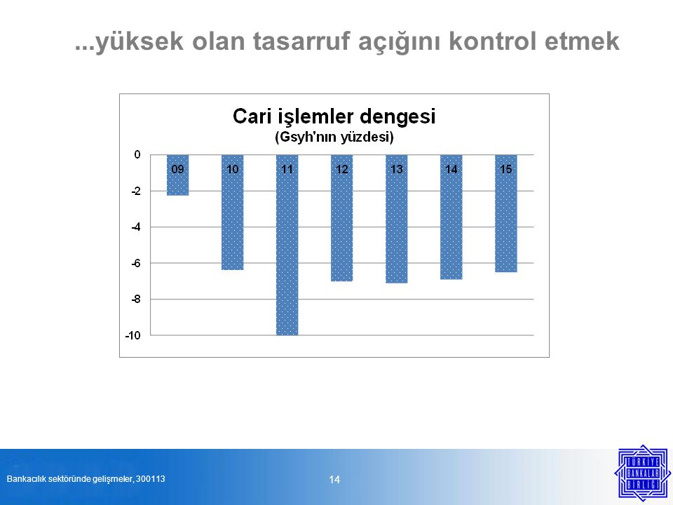 14...yüksek olan tasarruf açığını kontrol etmek Bankacılık sektöründe gelişmeler, 300113