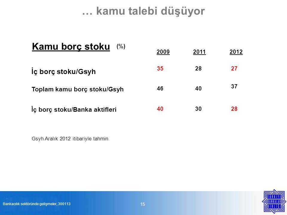 15 … kamu talebi düşüyor Bankacılık sektöründe gelişmeler, 300113 Kamu borç stoku (%) 200920112012 İç borç stoku/Gsyh 352827 Toplam kamu borç stoku/Gs